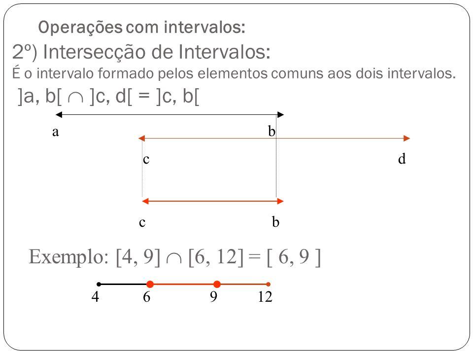 Operações com intervalos: 2º) Intersecção de Intervalos: É o intervalo formado pelos elementos comuns aos dois intervalos. ]a, b[  ]c, d[ = ]c, b[